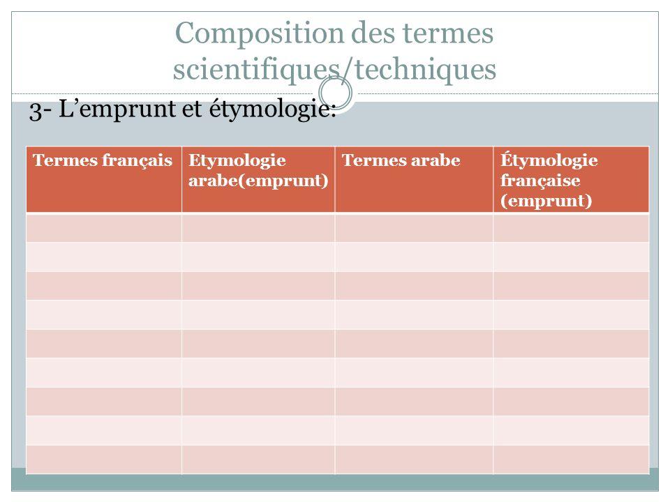 Composition des termes scientifiques/techniques