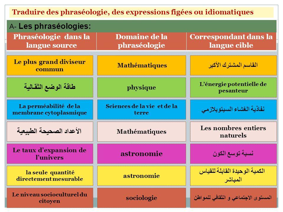 Traduire des phraséologie, des expressions figées ou idiomatiques