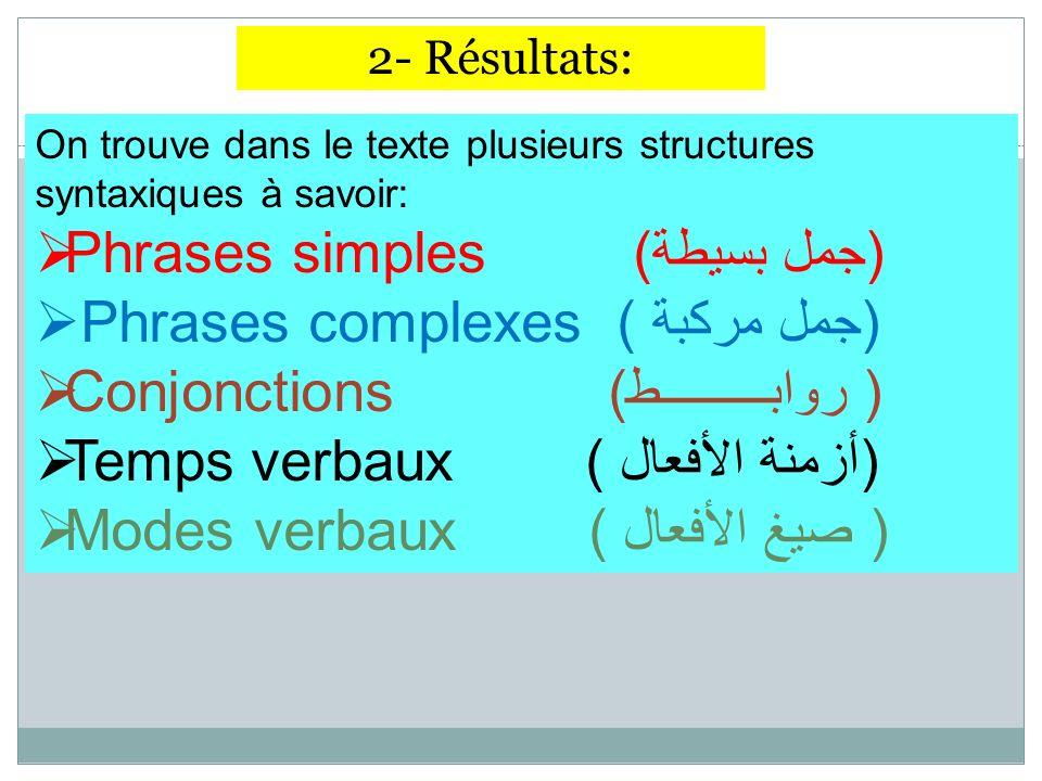 Phrases simples (جمل بسيطة) Phrases complexes) (جمل مركبة