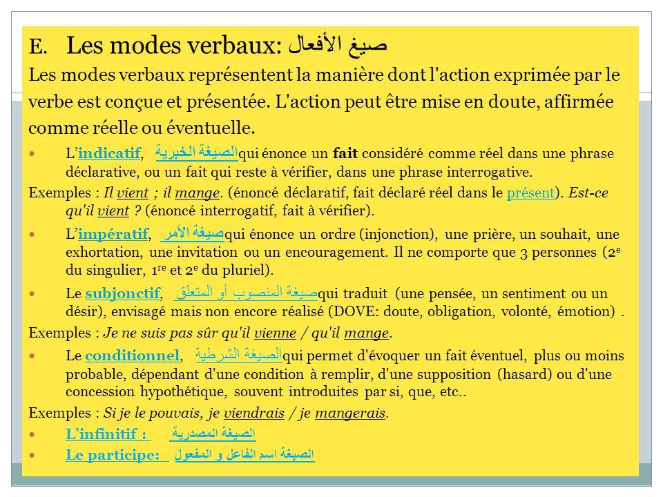 Les modes verbaux: صيغ الأفعال