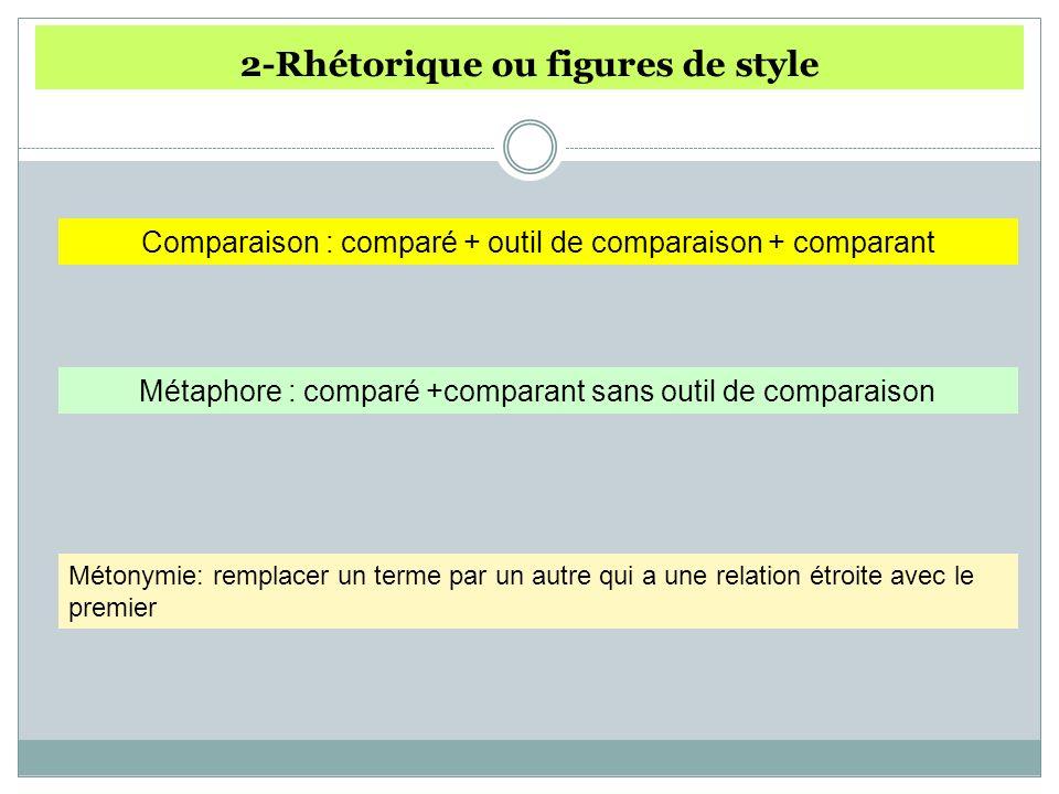2-Rhétorique ou figures de style