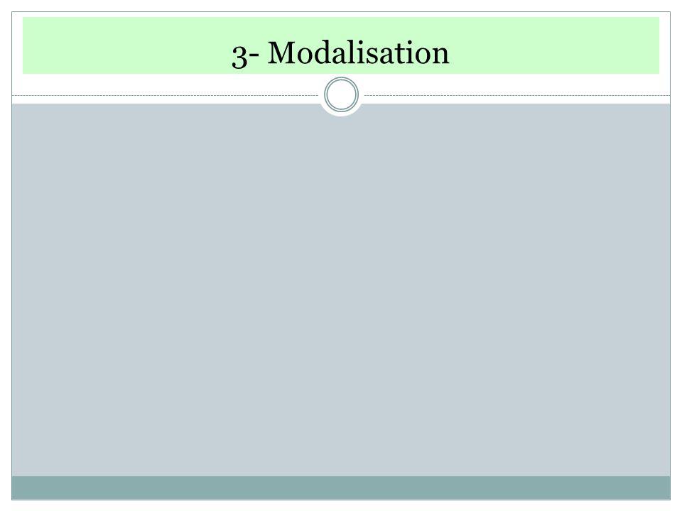 3- Modalisation