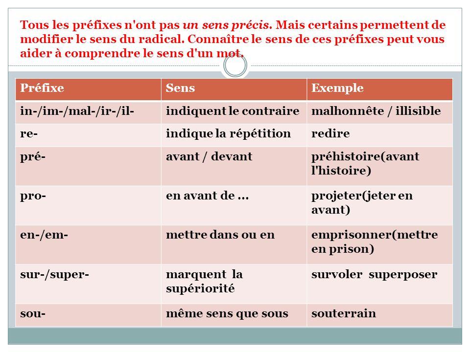 Tous les préfixes n ont pas un sens précis