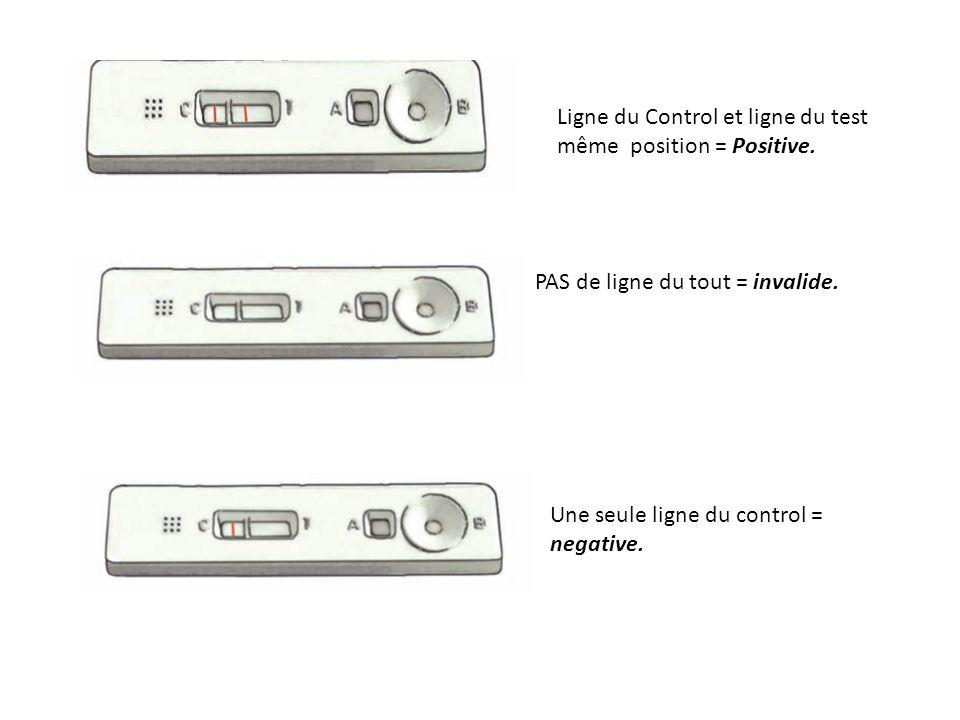 Ligne du Control et ligne du test même position = Positive.