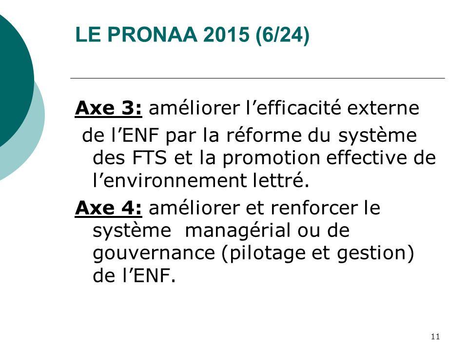 LE PRONAA 2015 (6/24) Axe 3: améliorer l'efficacité externe
