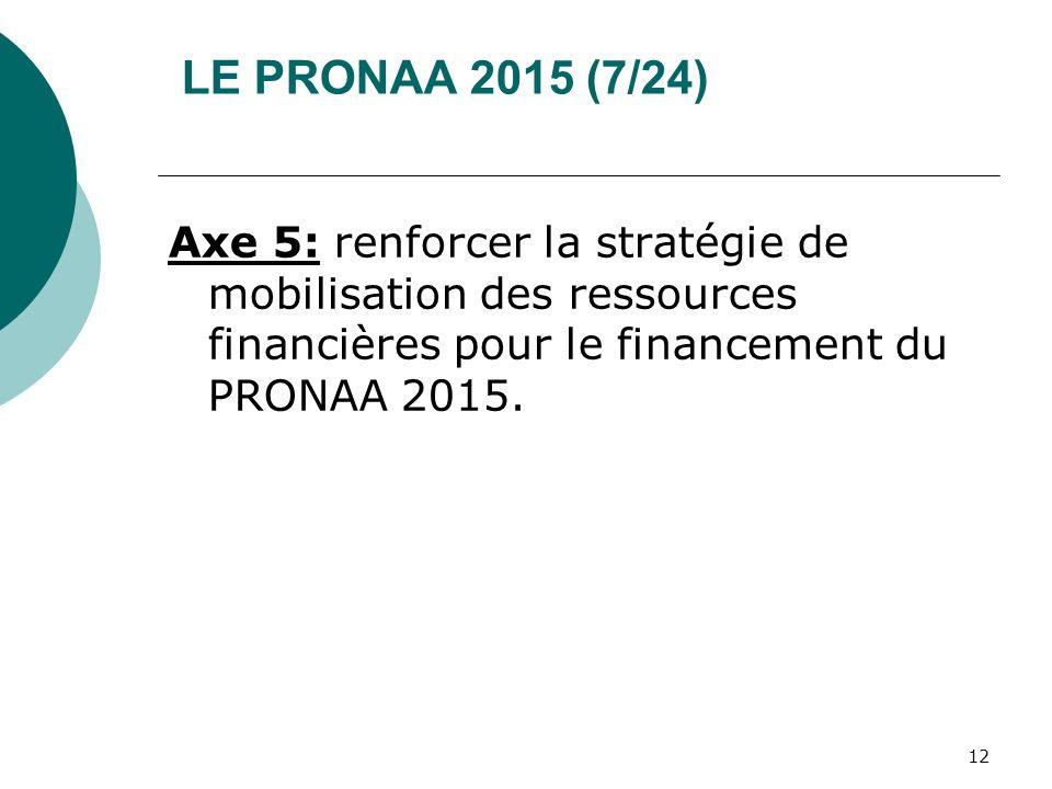 LE PRONAA 2015 (7/24) Axe 5: renforcer la stratégie de mobilisation des ressources financières pour le financement du PRONAA 2015.