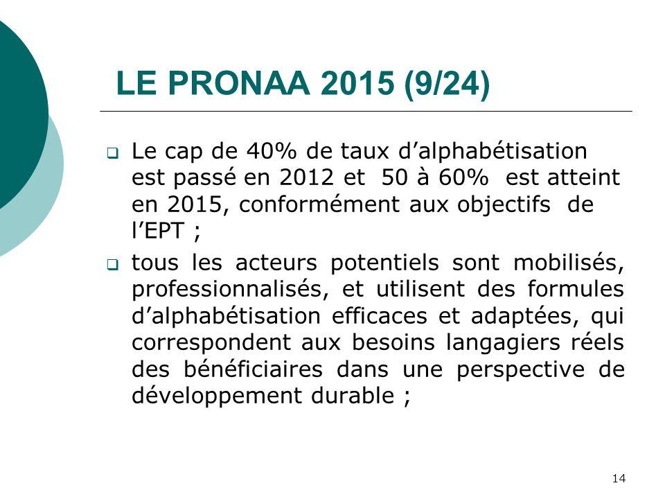 LE PRONAA 2015 (9/24)