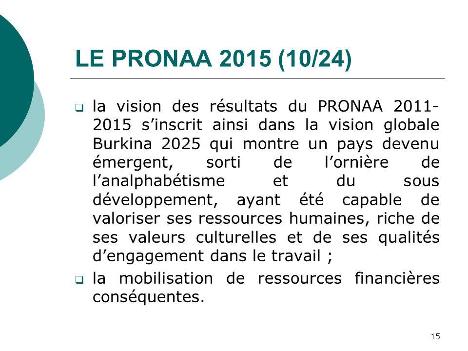 LE PRONAA 2015 (10/24)