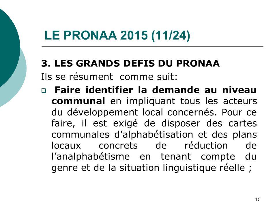 LE PRONAA 2015 (11/24) 3. LES GRANDS DEFIS DU PRONAA