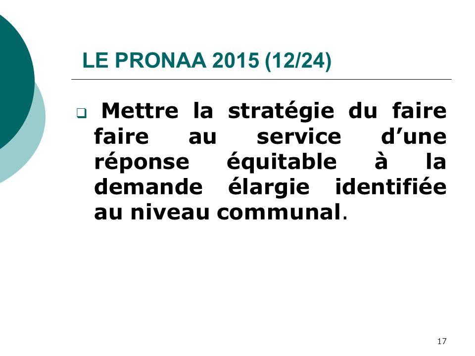 LE PRONAA 2015 (12/24) Mettre la stratégie du faire faire au service d'une réponse équitable à la demande élargie identifiée au niveau communal.