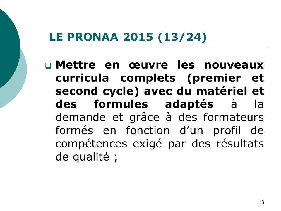 LE PRONAA 2015 (13/24)