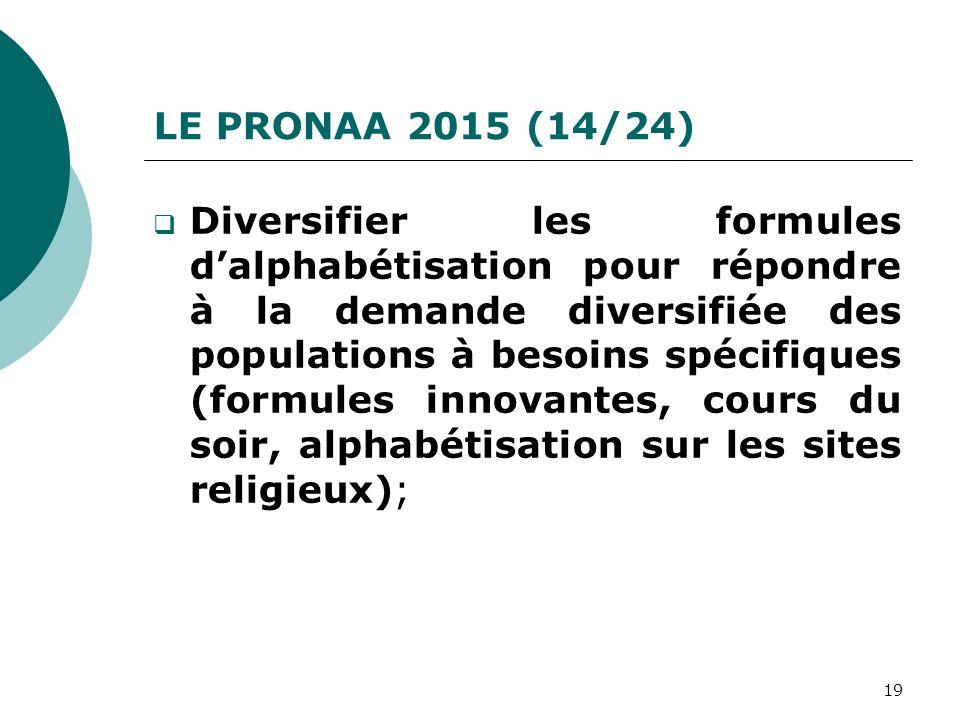 LE PRONAA 2015 (14/24)