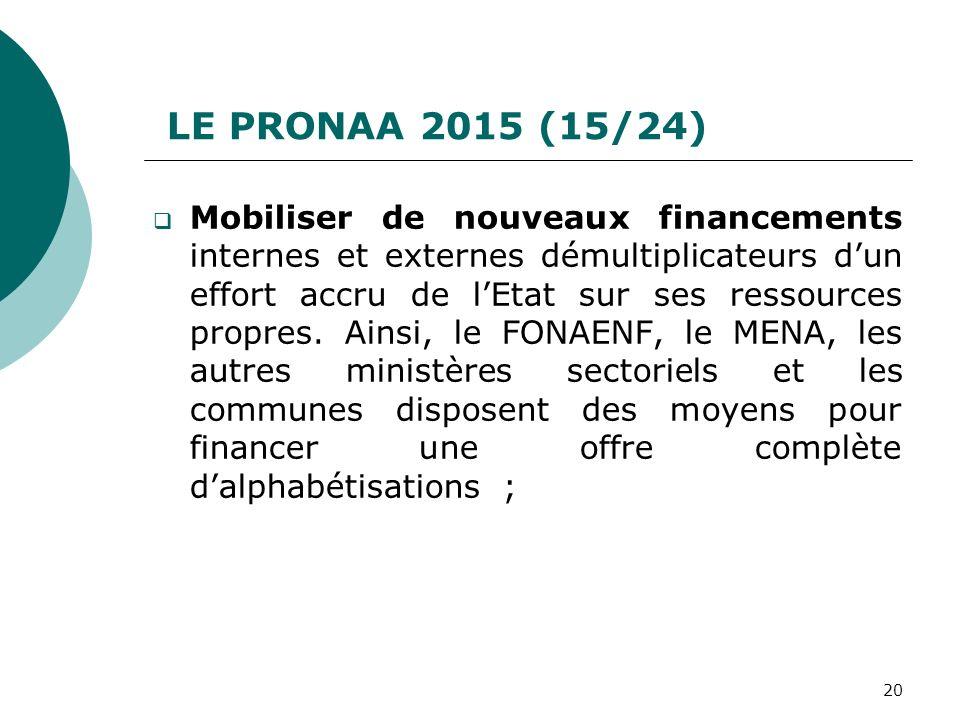 LE PRONAA 2015 (15/24)