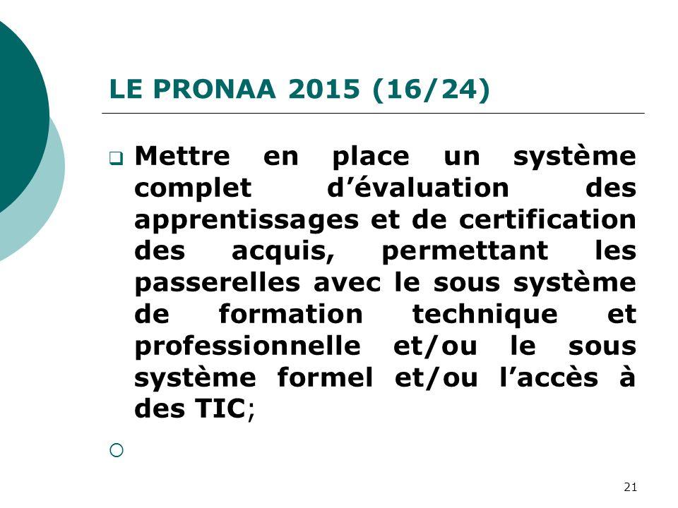 LE PRONAA 2015 (16/24)