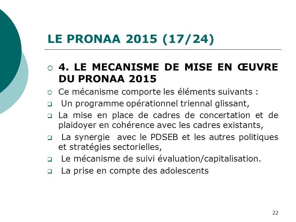 LE PRONAA 2015 (17/24) 4. LE MECANISME DE MISE EN ŒUVRE DU PRONAA 2015