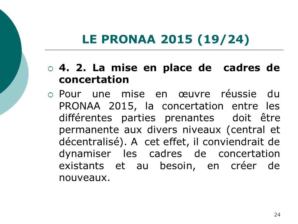 LE PRONAA 2015 (19/24) 4. 2. La mise en place de cadres de concertation.