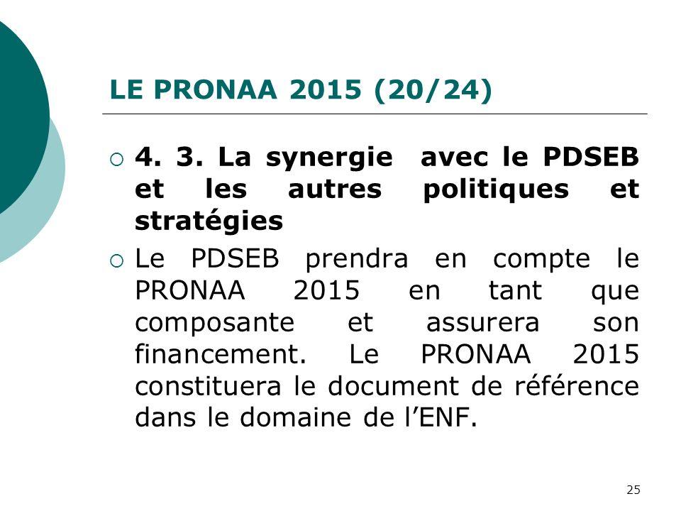 LE PRONAA 2015 (20/24) 4. 3. La synergie avec le PDSEB et les autres politiques et stratégies.