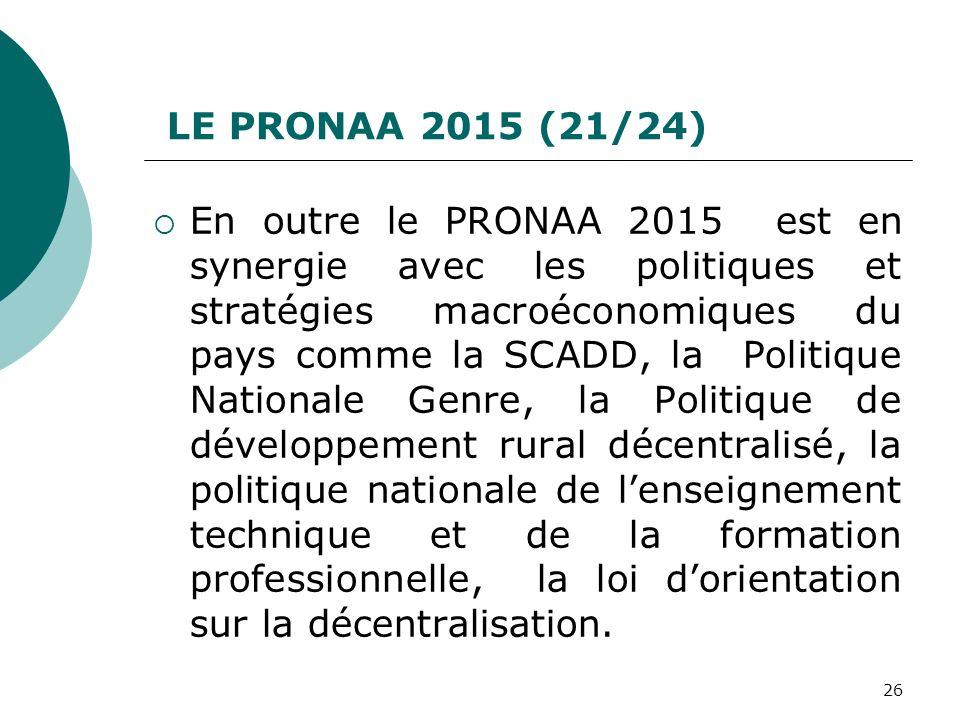 LE PRONAA 2015 (21/24)