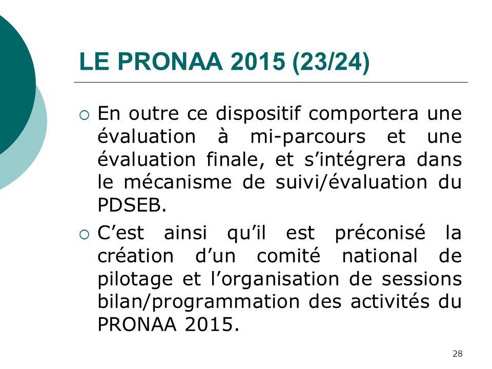LE PRONAA 2015 (23/24)