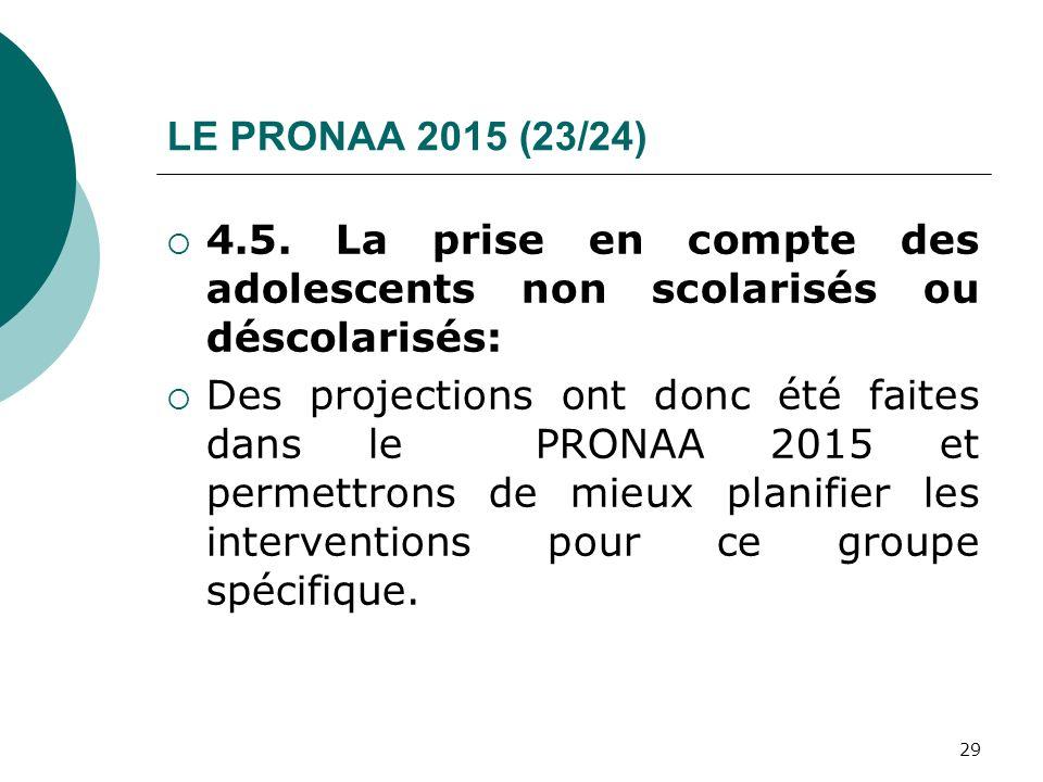 LE PRONAA 2015 (23/24) 4.5. La prise en compte des adolescents non scolarisés ou déscolarisés: