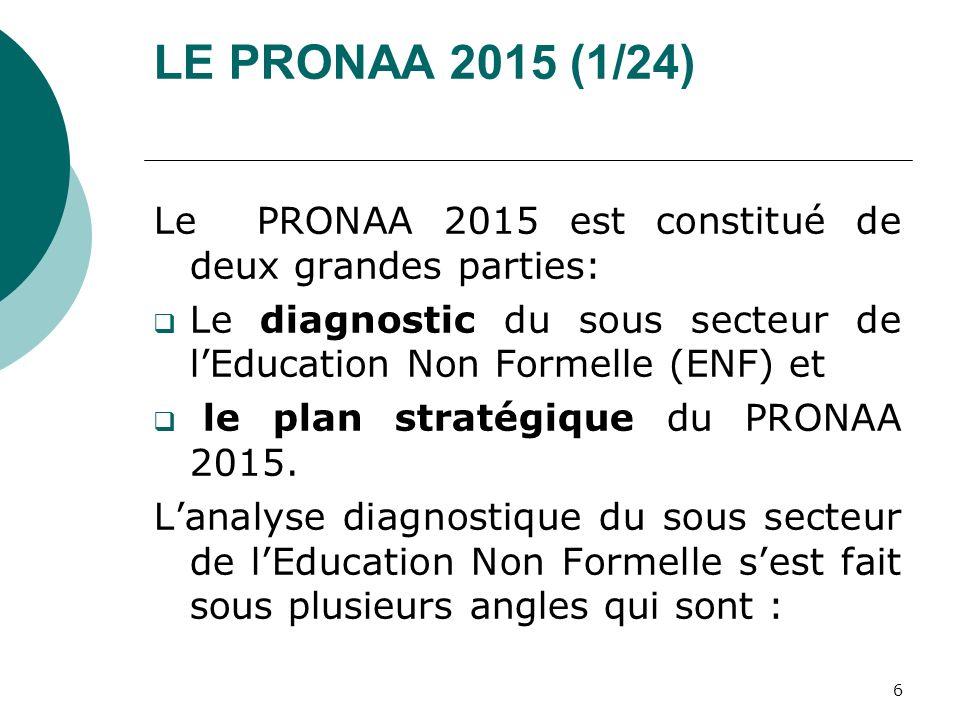 LE PRONAA 2015 (1/24) Le PRONAA 2015 est constitué de deux grandes parties: Le diagnostic du sous secteur de l'Education Non Formelle (ENF) et.