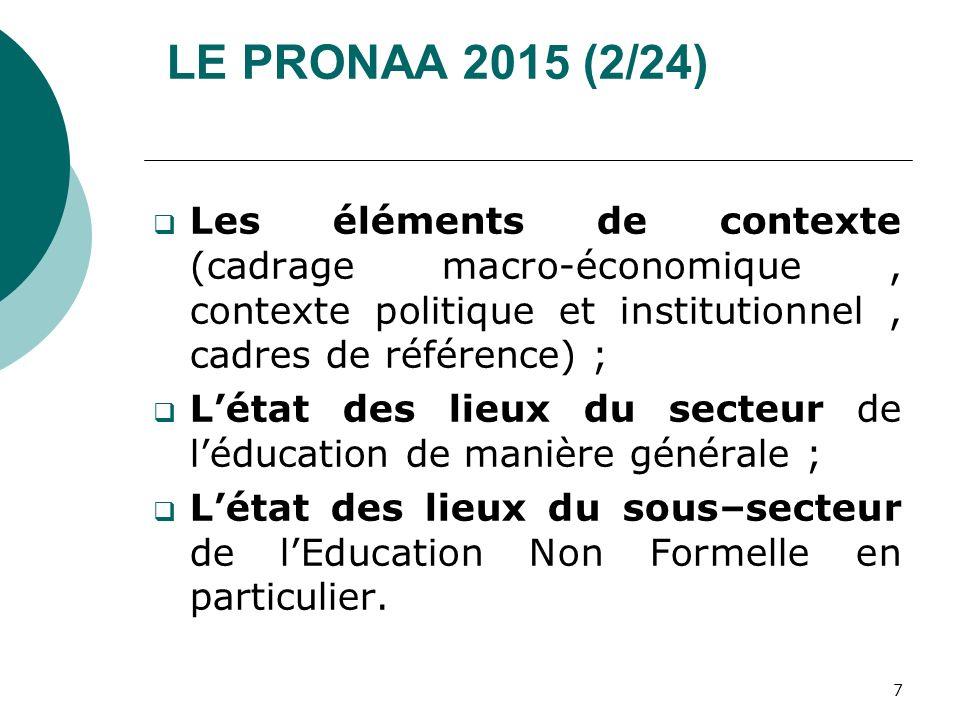 LE PRONAA 2015 (2/24) Les éléments de contexte (cadrage macro-économique , contexte politique et institutionnel , cadres de référence) ;