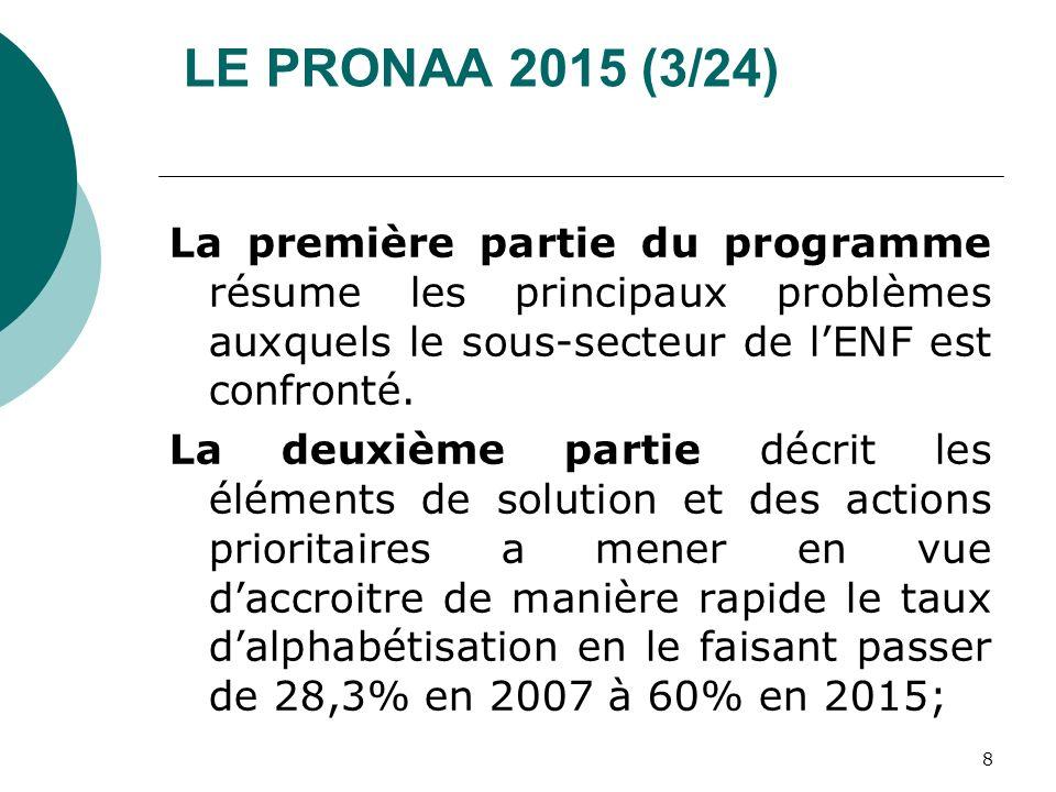 LE PRONAA 2015 (3/24) La première partie du programme résume les principaux problèmes auxquels le sous-secteur de l'ENF est confronté.