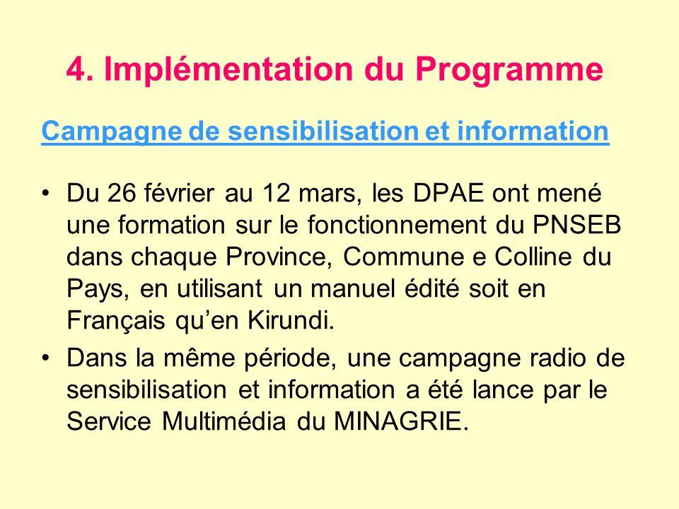 4. Implémentation du Programme
