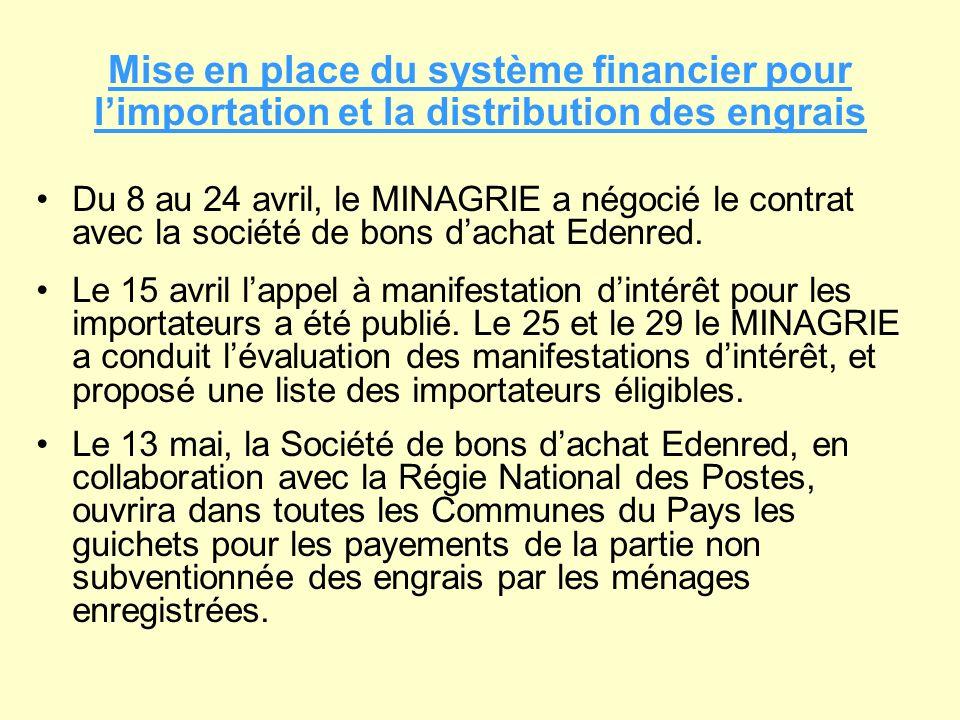 Mise en place du système financier pour l'importation et la distribution des engrais