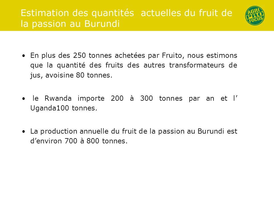 Estimation des quantités actuelles du fruit de la passion au Burundi