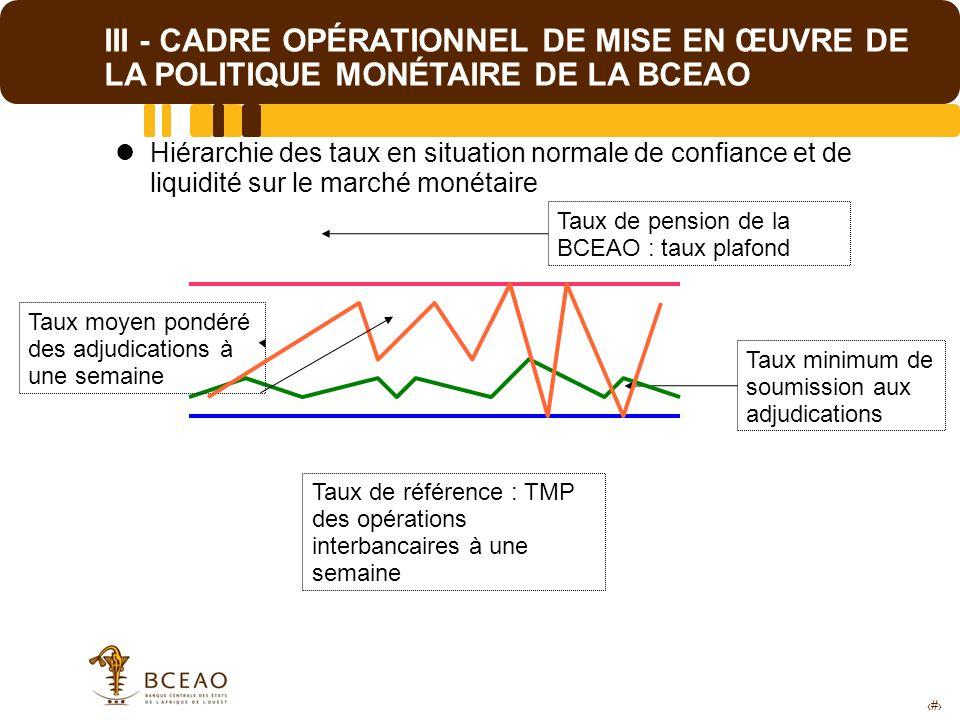 III - CADRE OPÉRATIONNEL DE MISE EN ŒUVRE DE LA POLITIQUE MONÉTAIRE DE LA BCEAO