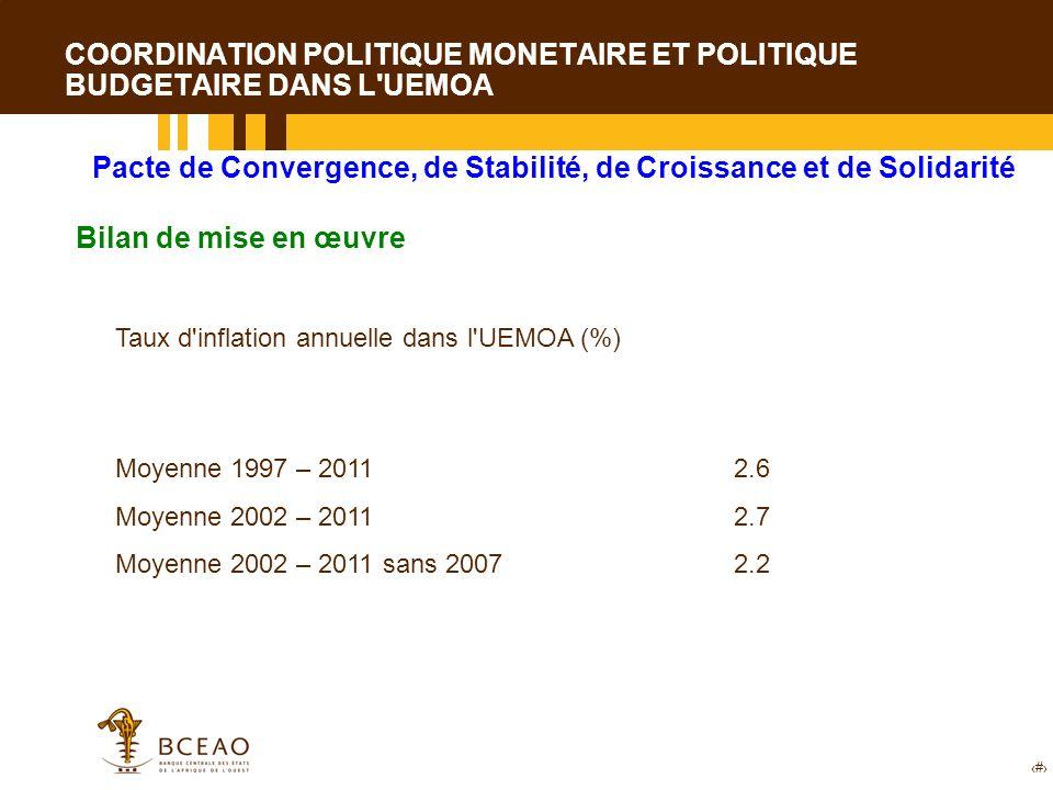 COORDINATION POLITIQUE MONETAIRE ET POLITIQUE BUDGETAIRE DANS L UEMOA