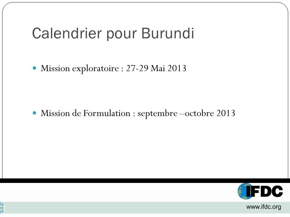Calendrier pour Burundi