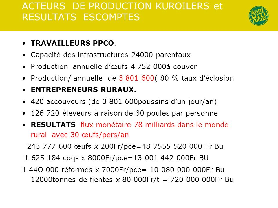 ACTEURS DE PRODUCTION KUROILERS et RESULTATS ESCOMPTES