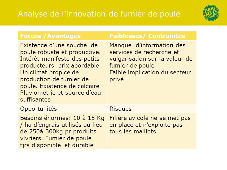 Analyse de l'innovation de fumier de poule