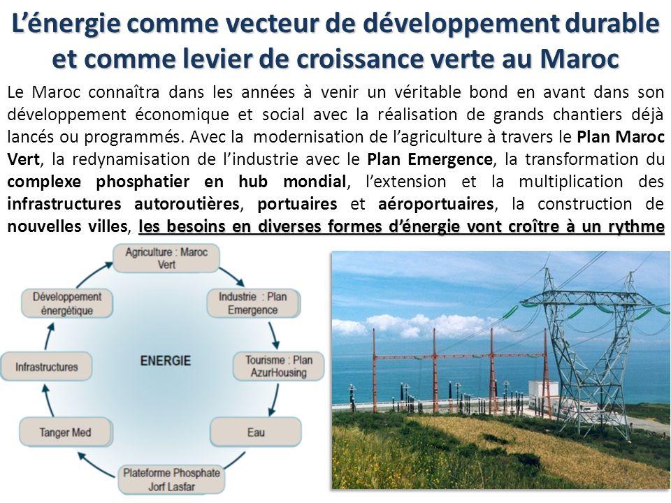 L'énergie comme vecteur de développement durable et comme levier de croissance verte au Maroc