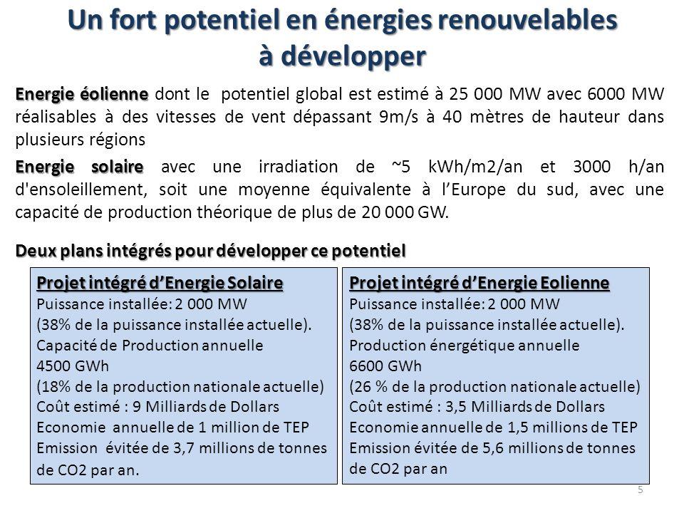 Un fort potentiel en énergies renouvelables