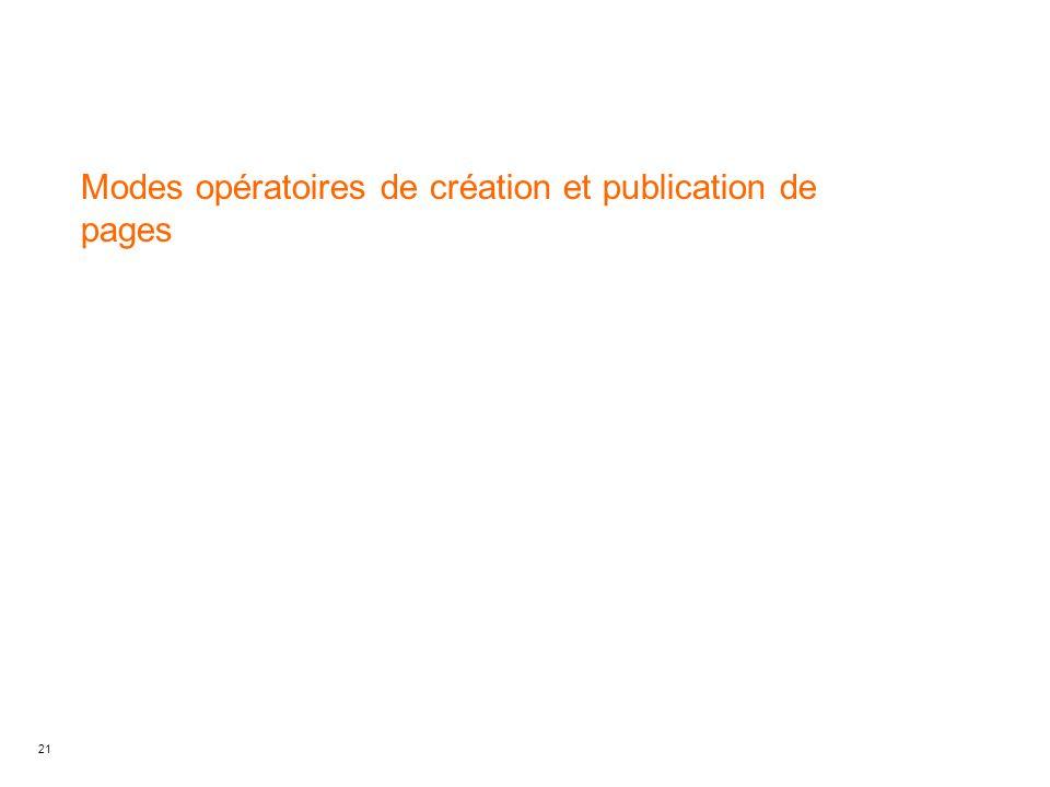 Modes opératoires de création et publication de pages