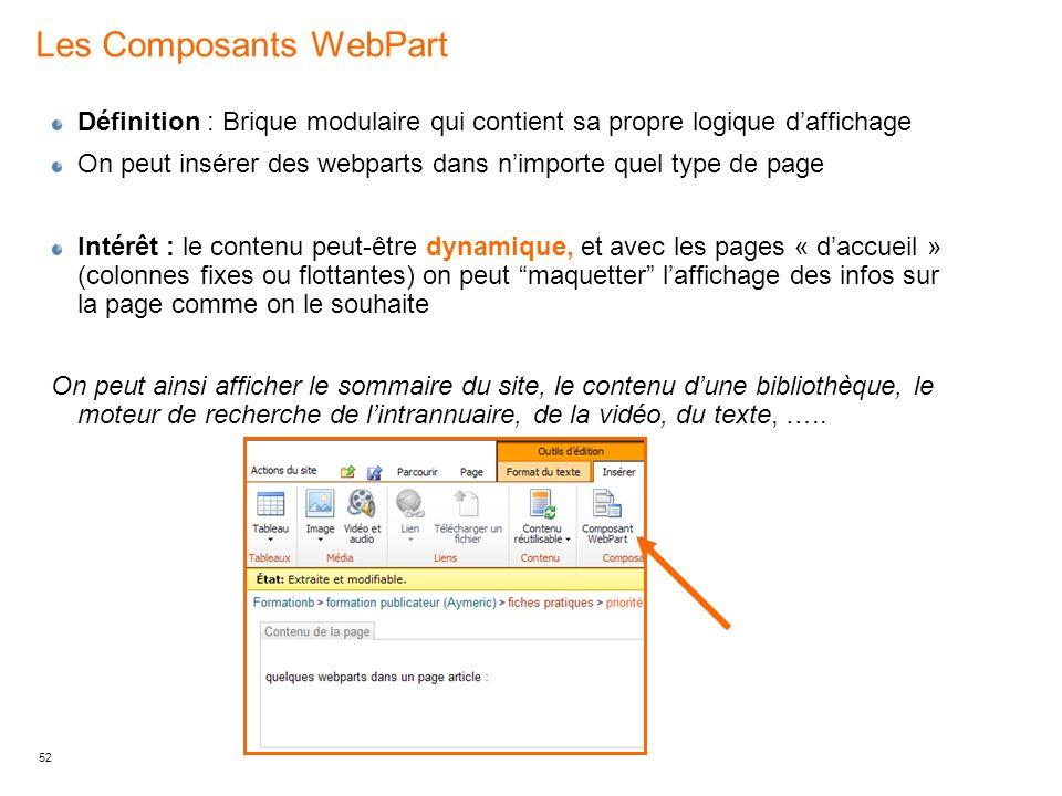 Les Composants WebPart