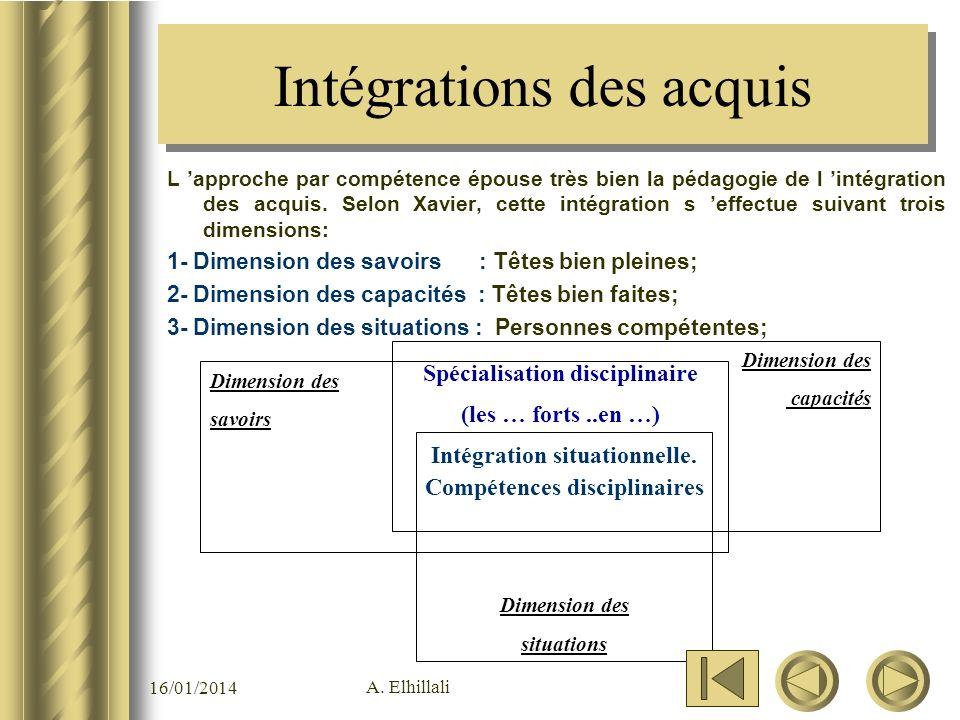 Intégrations des acquis