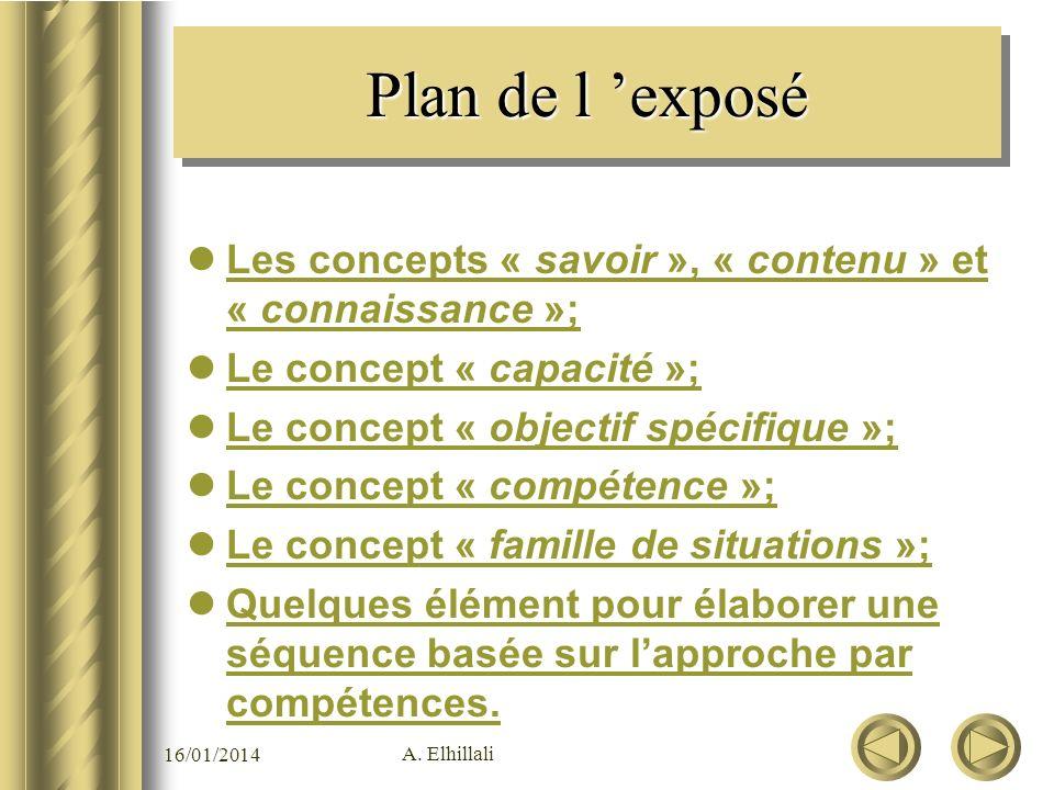 Plan de l 'exposéLes concepts « savoir », « contenu » et « connaissance »; Le concept « capacité »;