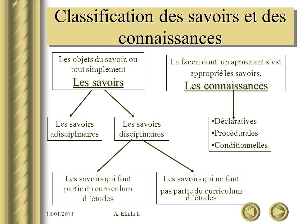 Classification des savoirs et des connaissances