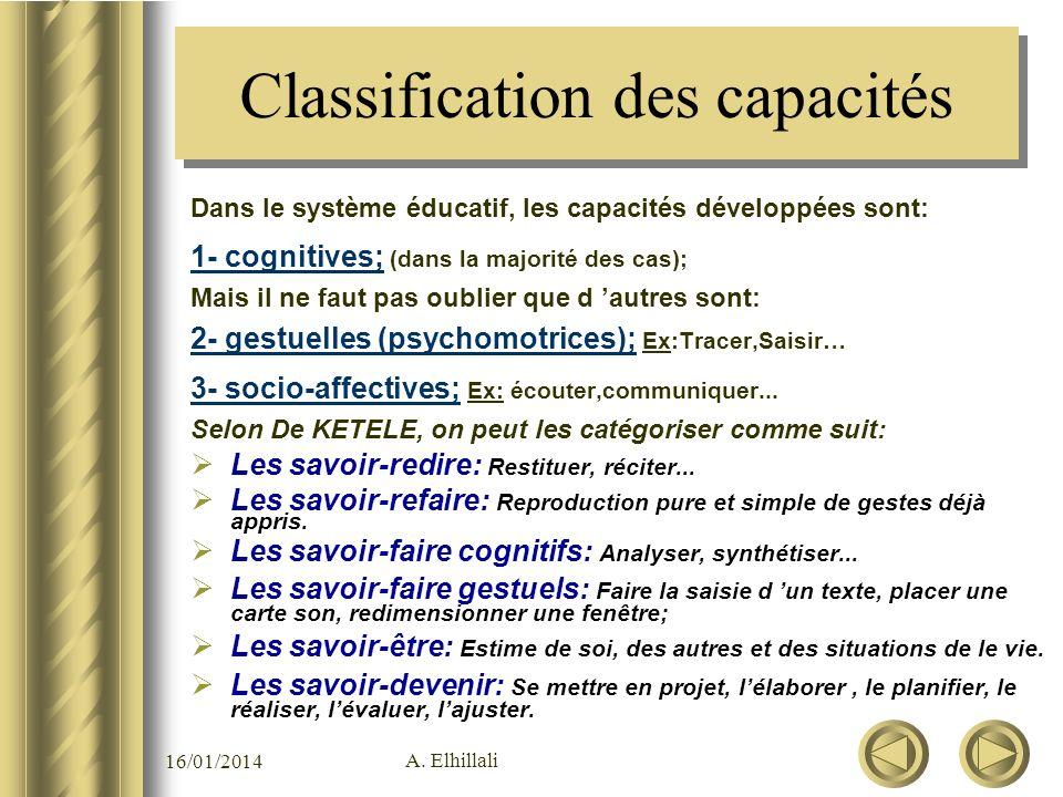 Classification des capacités