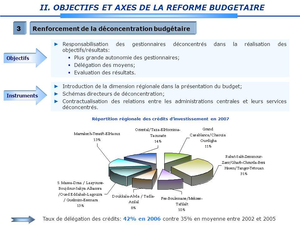 Répartition régionale des crédits d'investissement en 2007