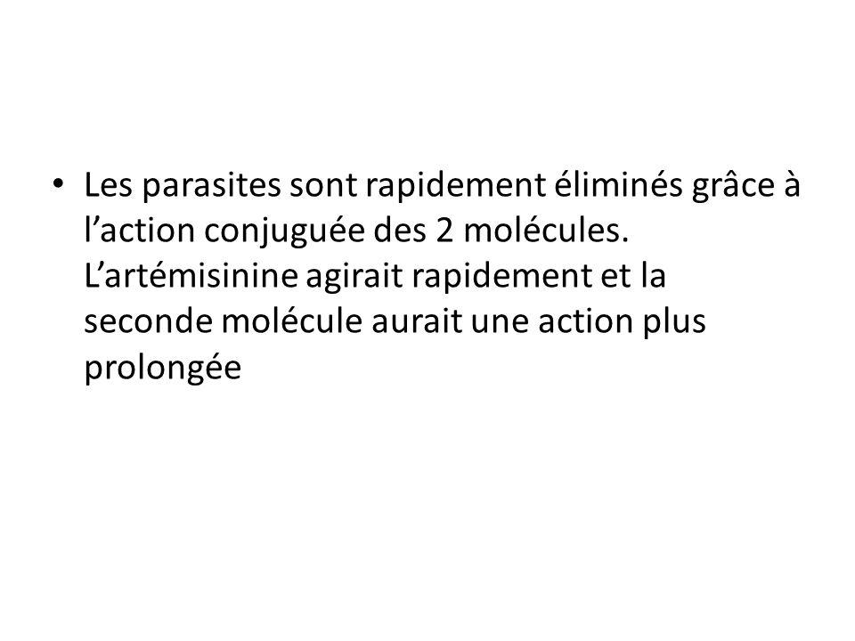 Les parasites sont rapidement éliminés grâce à l'action conjuguée des 2 molécules.