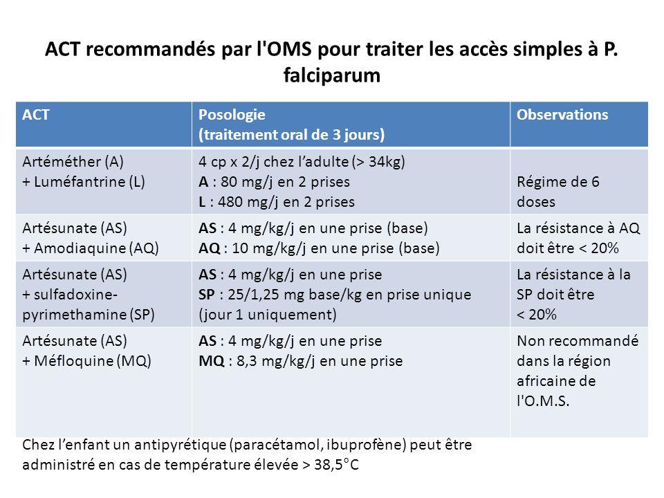 ACT recommandés par l OMS pour traiter les accès simples à P