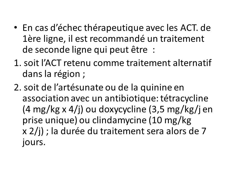 En cas d'échec thérapeutique avec les ACT