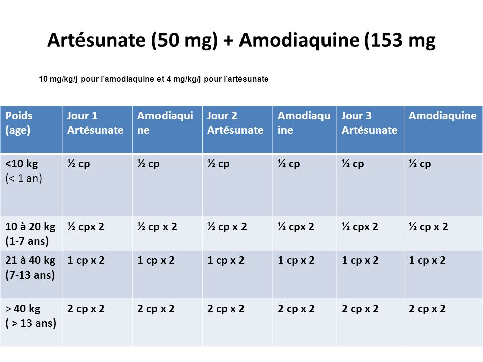 Artésunate (50 mg) + Amodiaquine (153 mg