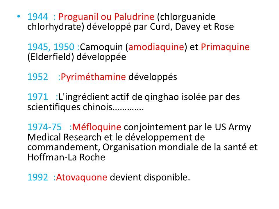1944 : Proguanil ou Paludrine (chlorguanide chlorhydrate) développé par Curd, Davey et Rose 1945, 1950 :Camoquin (amodiaquine) et Primaquine (Elderfield) développée 1952 :Pyriméthamine développés 1971 :L ingrédient actif de qinghao isolée par des scientifiques chinois………….