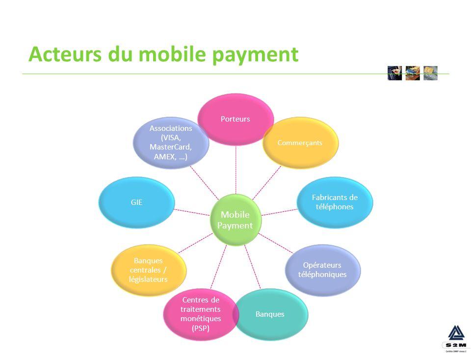 Acteurs du mobile payment